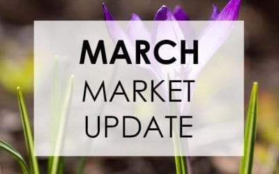 Real Estate Market Update for March 2021