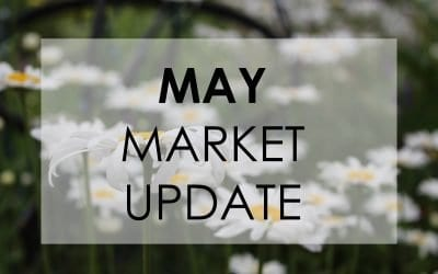 Real Estate Market Update for May 2021